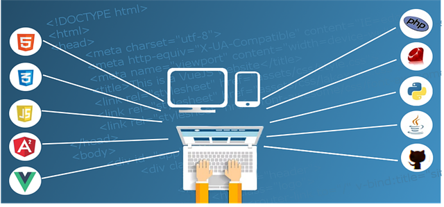 vytváření webových stránek